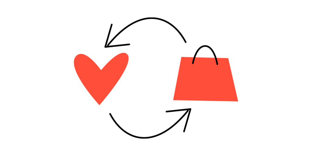 Deleitar al ahora cliente mediante la innovación en contenidos, soluciones, productos y servicios.